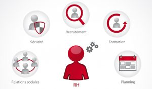 ressources humaines, rh, grh